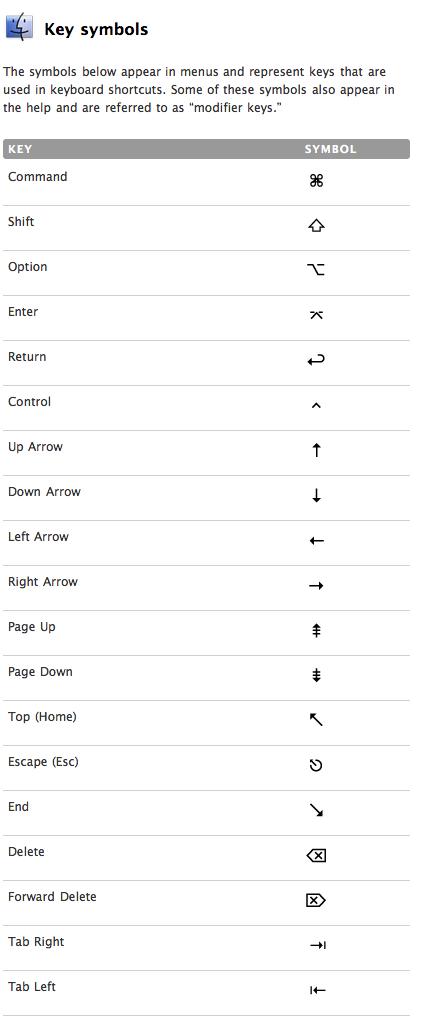 Keyboard Shortcuts For Mac And Chrome